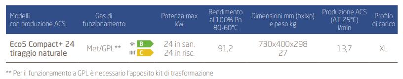Caldaia Baxi Eco5 Compact+ 24 kw - camera aperta a roma