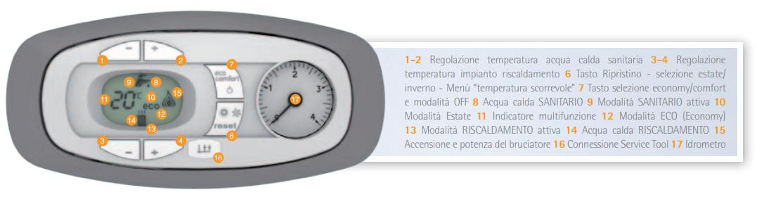 caldaia a condensazione ferroli DIVACONDENS vendita ingrosso a roma pannello comandi