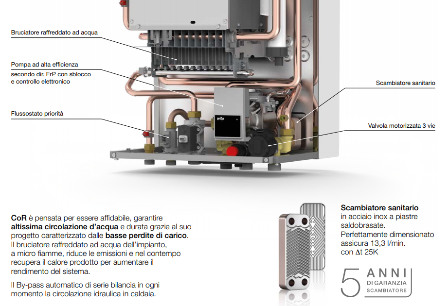Caldaia Unical Cor 24 kw a condensazione vendita a roma zona tuascolana