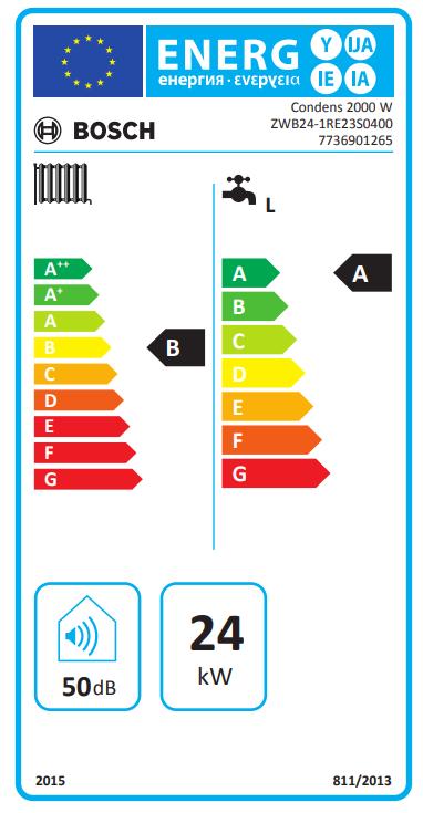 Etichetta energetica caldaia a condensazione bosch Condens 2000 W a roma