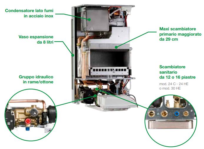 caldaia Italtherm City Plus 24 kw a condensazione particolari interni