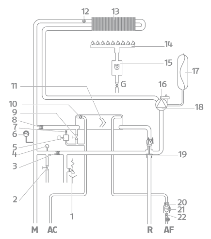 Caldaia Riello Family KI 24 kw a camera aperta circuito idraulico