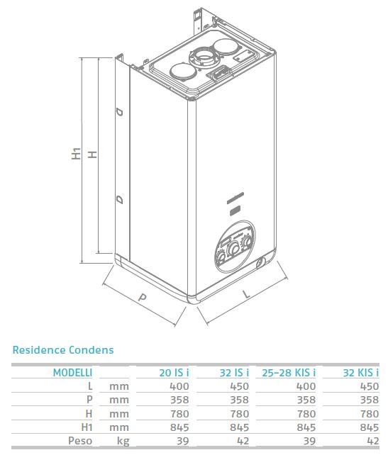 Caldaia Riello Residence CondensKIS 25 kw a condensazione dIMENSIONI E INGOMBRO