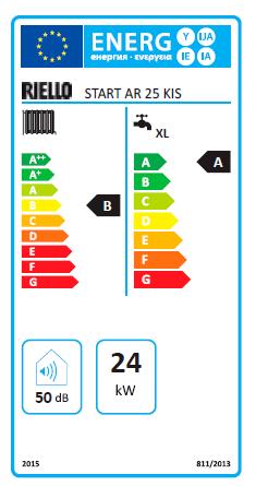 Caldaia Riello Start AR Kis 25 kw a condensazione scheda energetica