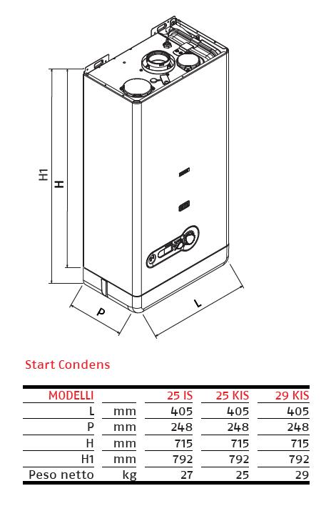 Caldaia Riello Start Condens 25 KIS a condensazione dimensioni