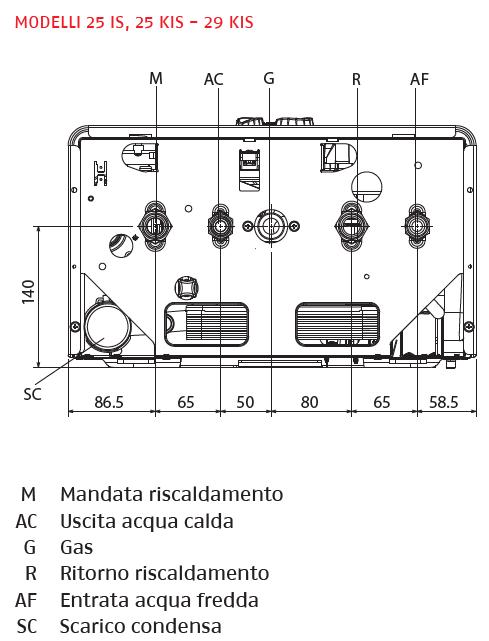 Caldaia Riello Start Condens 25 KIS a condensazione struttura allacci
