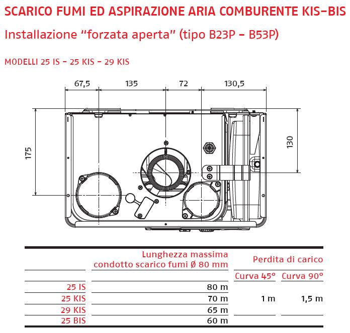 Caldaia Riello Start Condens 25 KIS a condensazione struttura scarico fumi e aspirazione