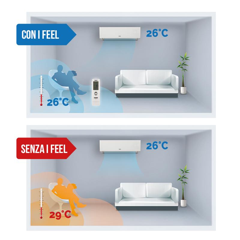 Climatizzatore Gree mod. BORA 9000 btu h comfort