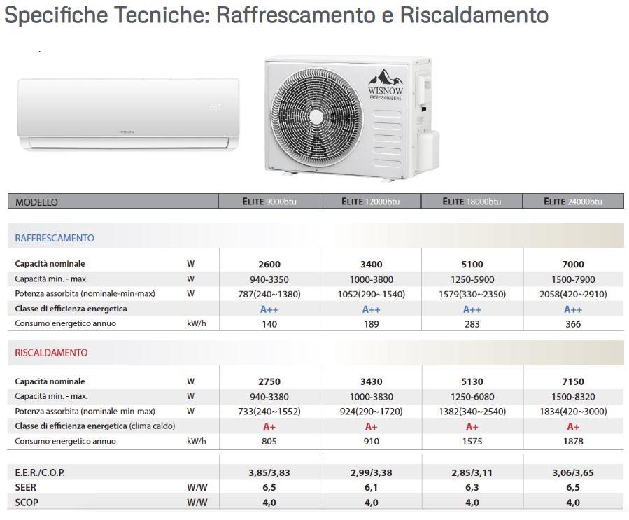 climatizzatore wisnow serie elite a roma scheda tecnica